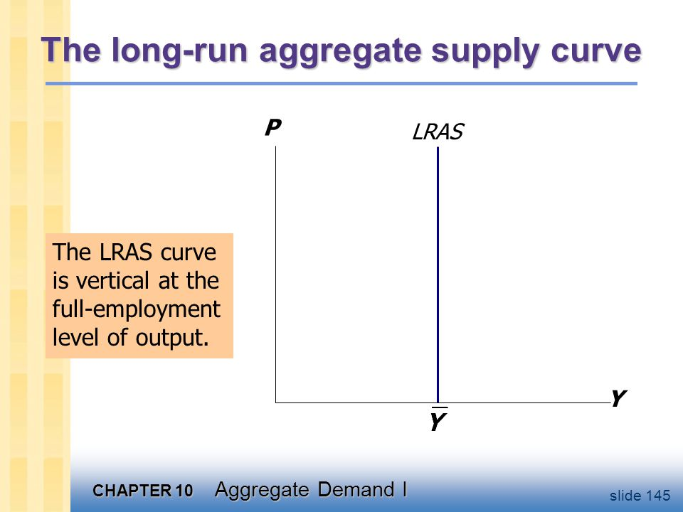 Long-run effects of an increase in M