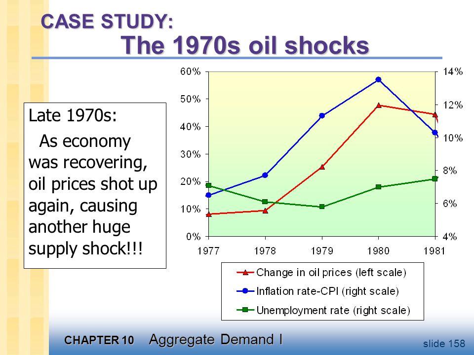 CASE STUDY: The 1980s oil shocks
