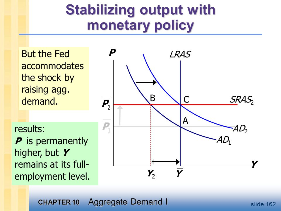 Chapter summary 1. Long run: prices are flexible, output and employment are always at their natural rates, and the classical theory applies.