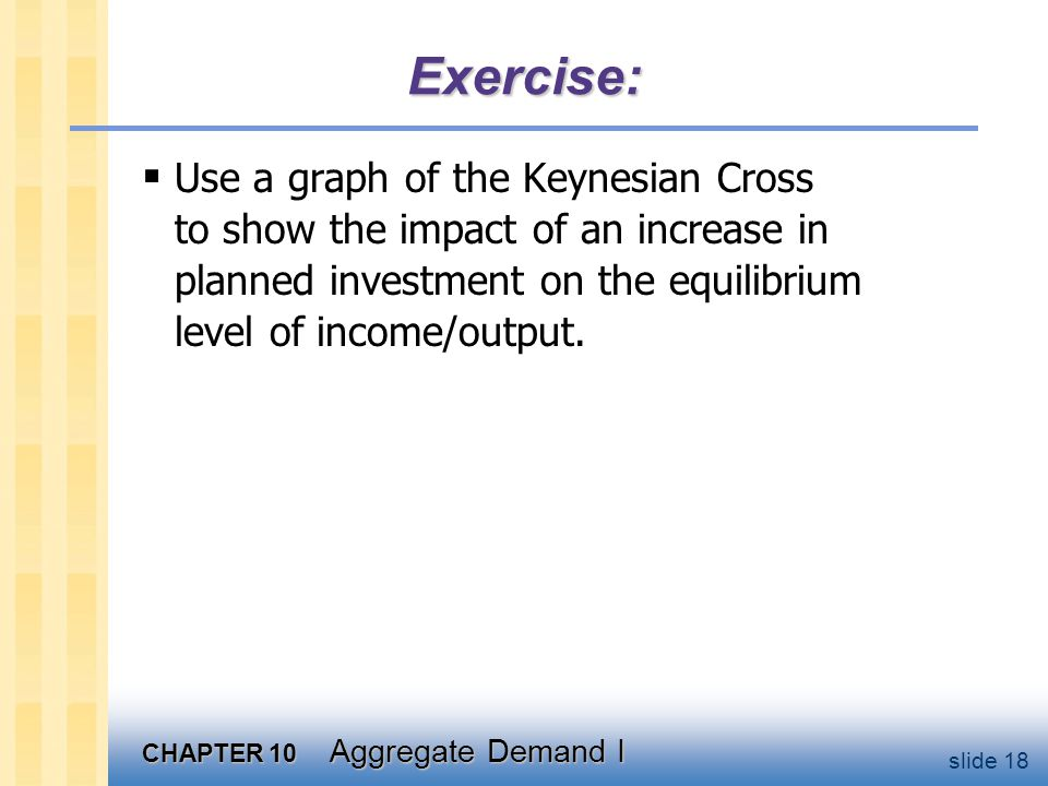 The IS curve def: a graph of all combinations of r and Y that result in goods market equilibrium,