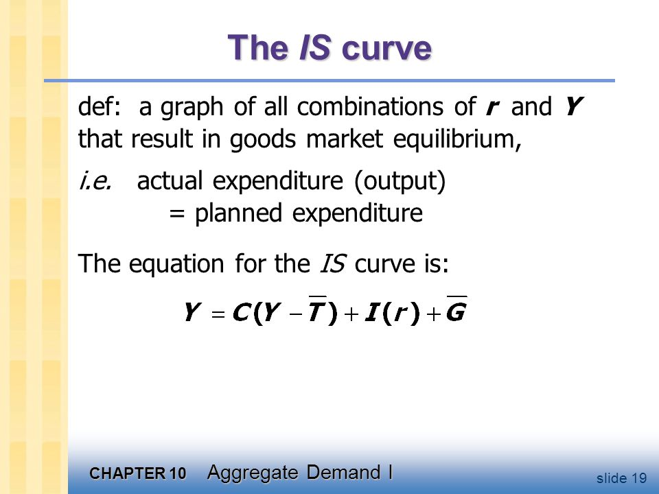 Deriving the IS curve r  I  E  Y E =C +I (r2 )+G