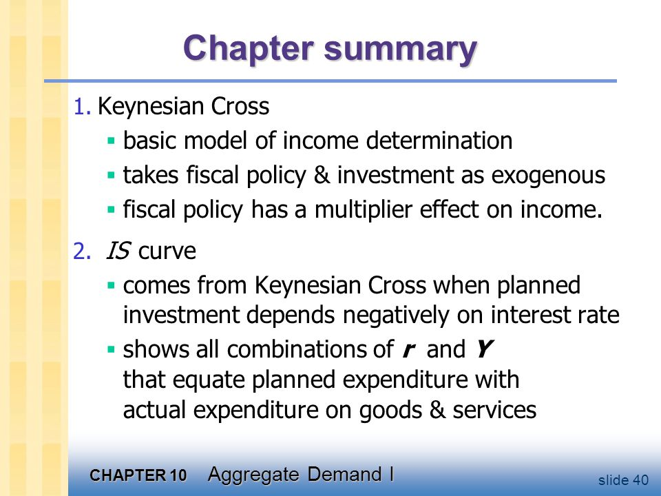 Chapter summary Theory of Liquidity Preference
