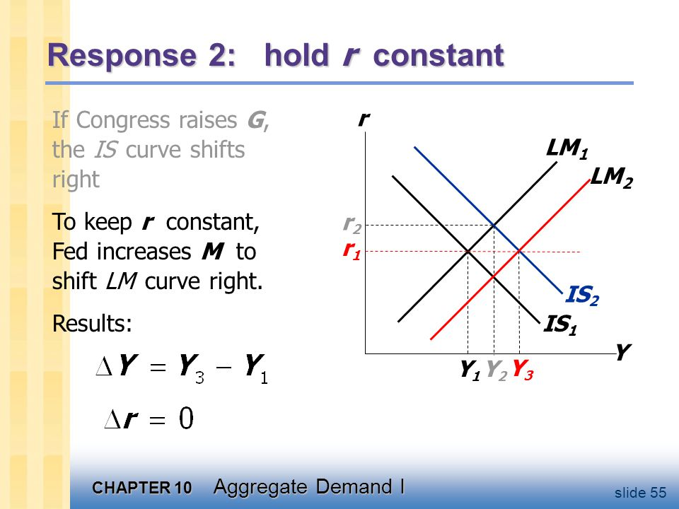 Response 3: hold Y constant