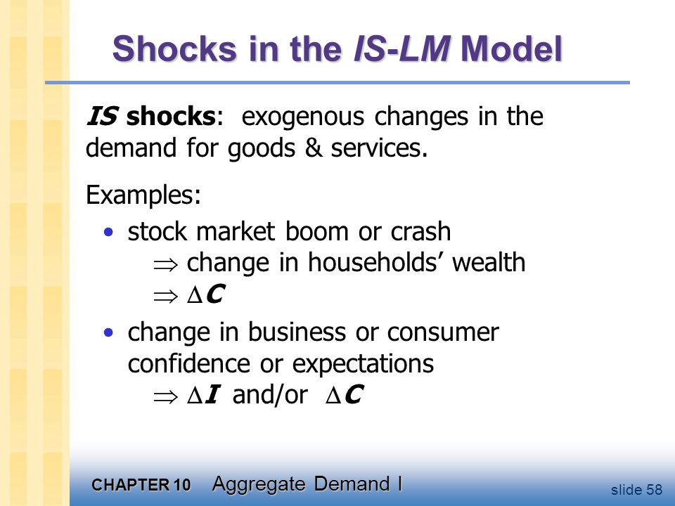 Shocks in the IS-LM Model