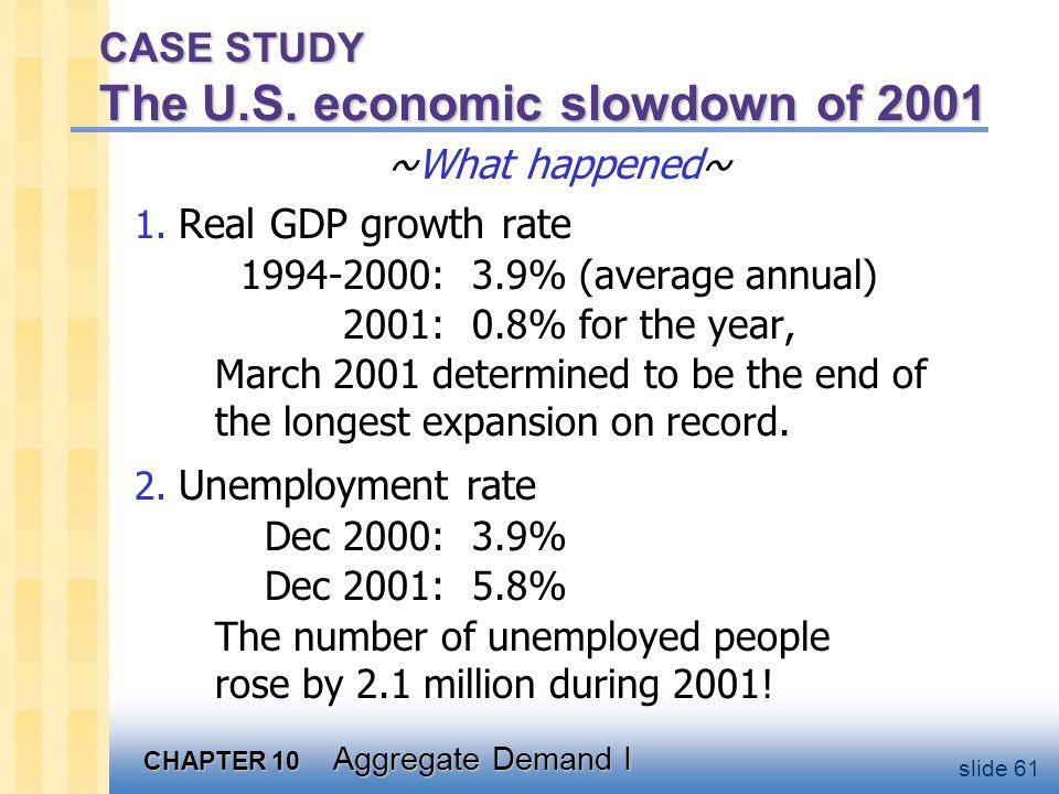 CASE STUDY The U.S. economic slowdown of 2001