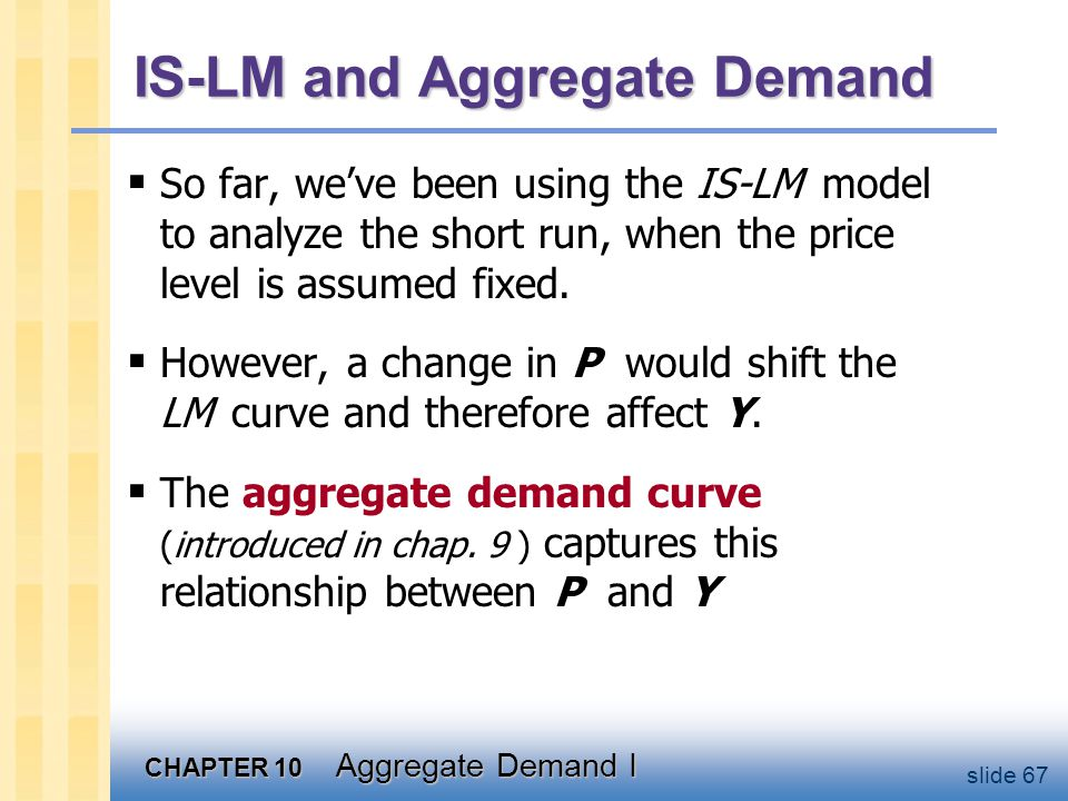 Deriving the AD curve  Y Intuition for slope of AD curve:
