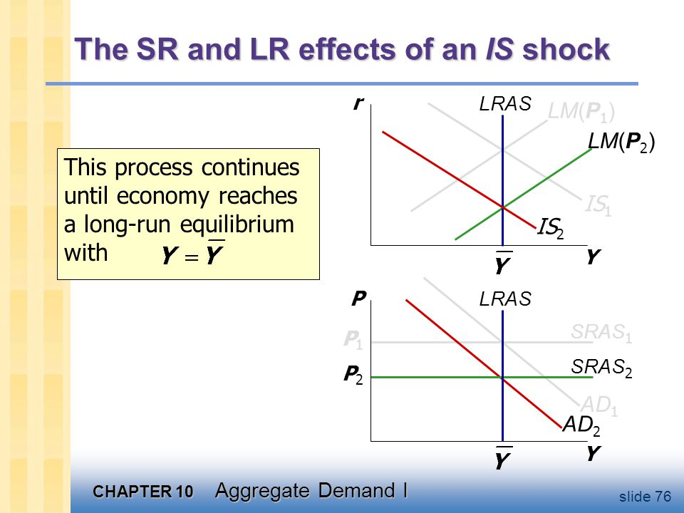 EXERCISE: Analyze SR & LR effects of M