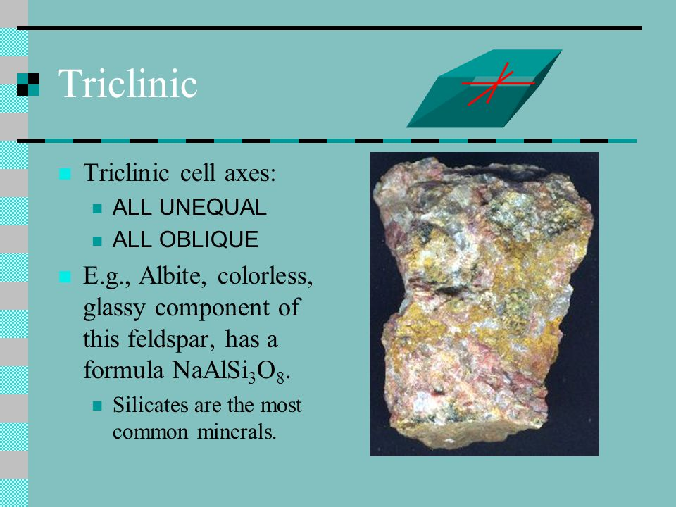 Triclinic Triclinic cell axes: