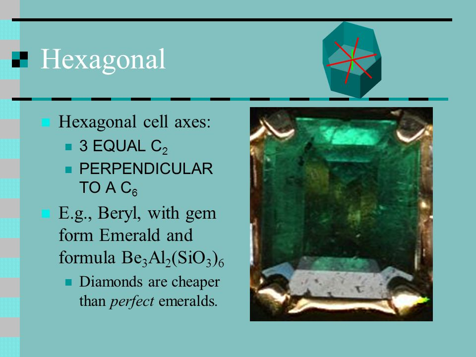 Hexagonal Hexagonal cell axes:
