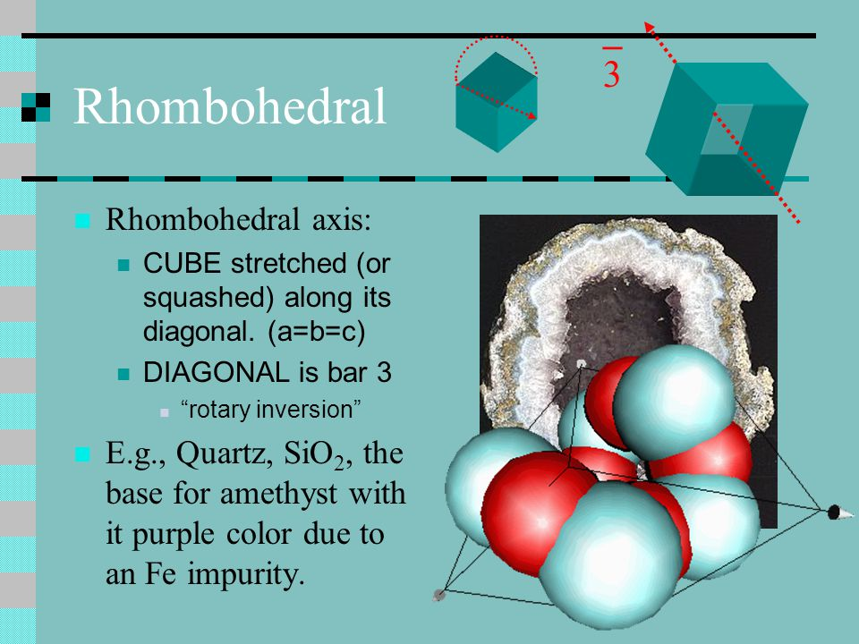 Rhombohedral _ 3 Rhombohedral axis: