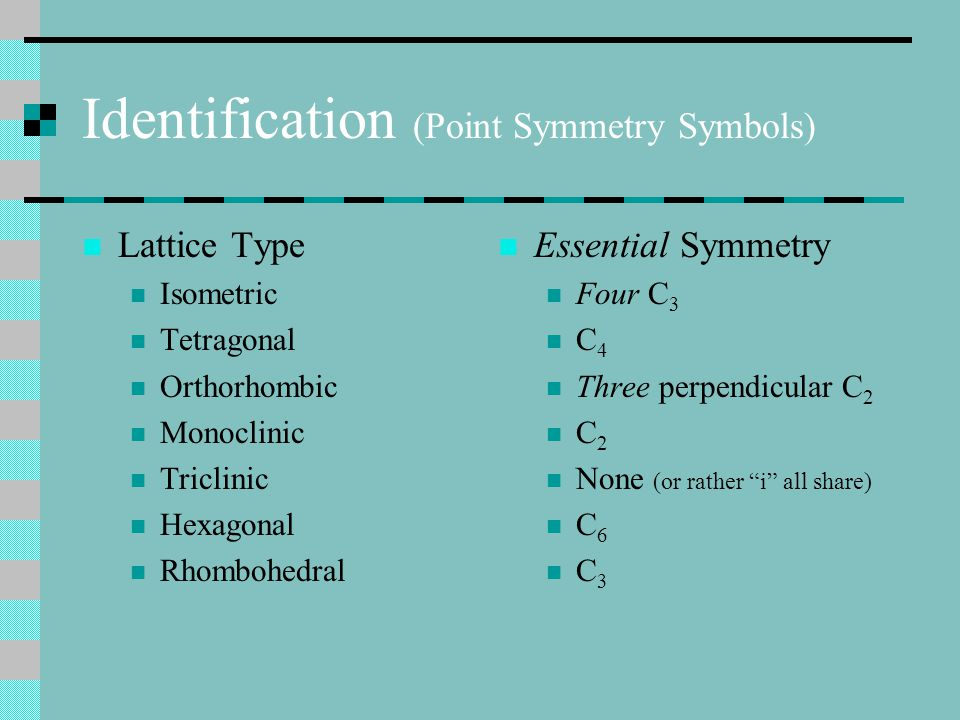 Identification (Point Symmetry Symbols)