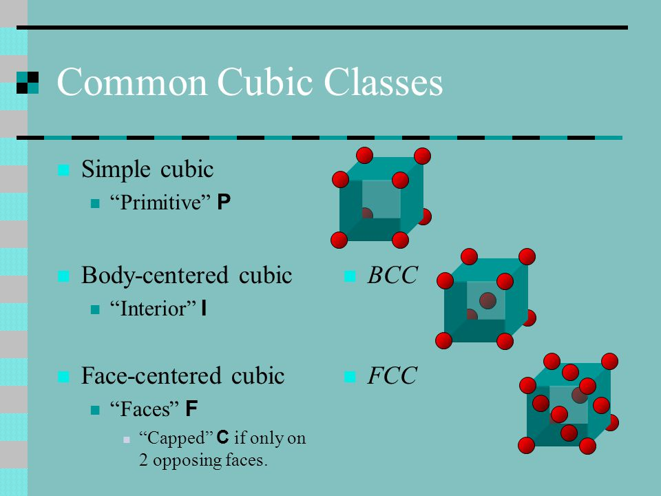 Common Cubic Classes Simple cubic Body-centered cubic