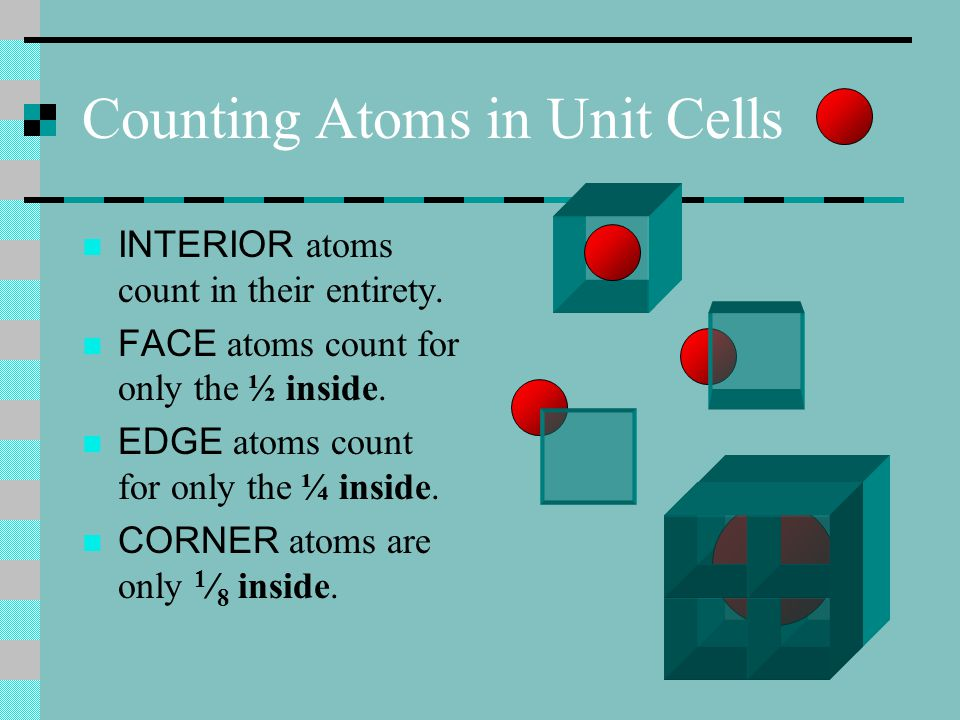 Counting Atoms in Unit Cells