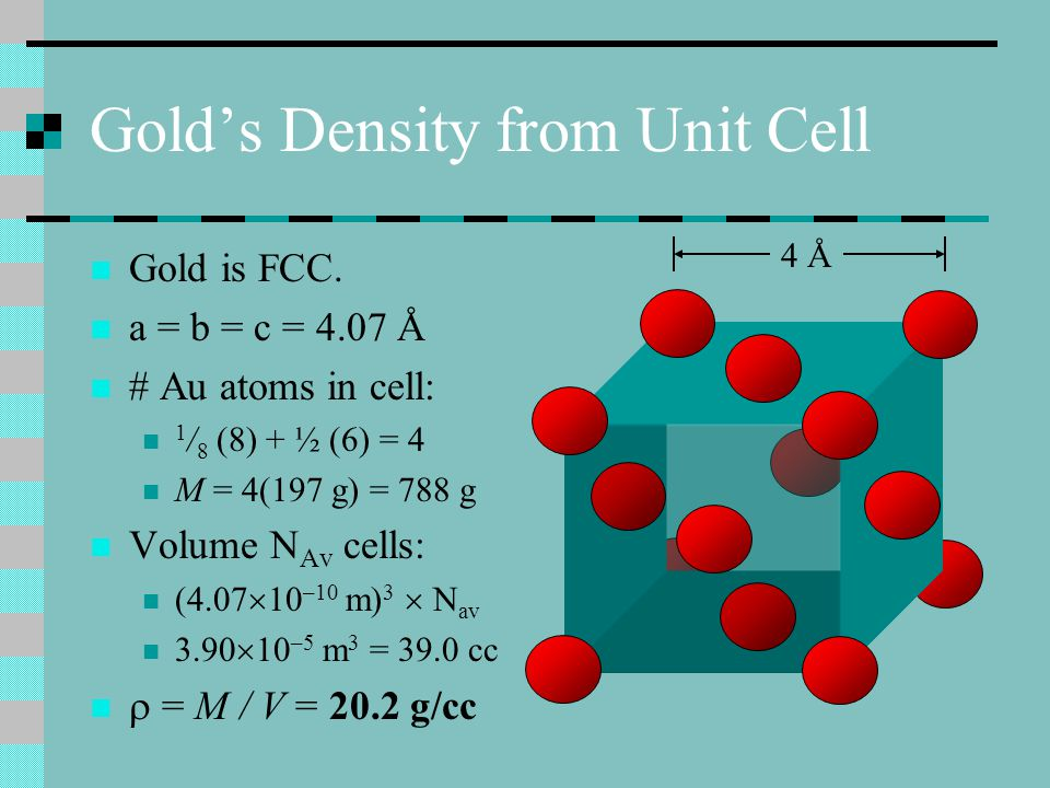 Gold's Density from Unit Cell