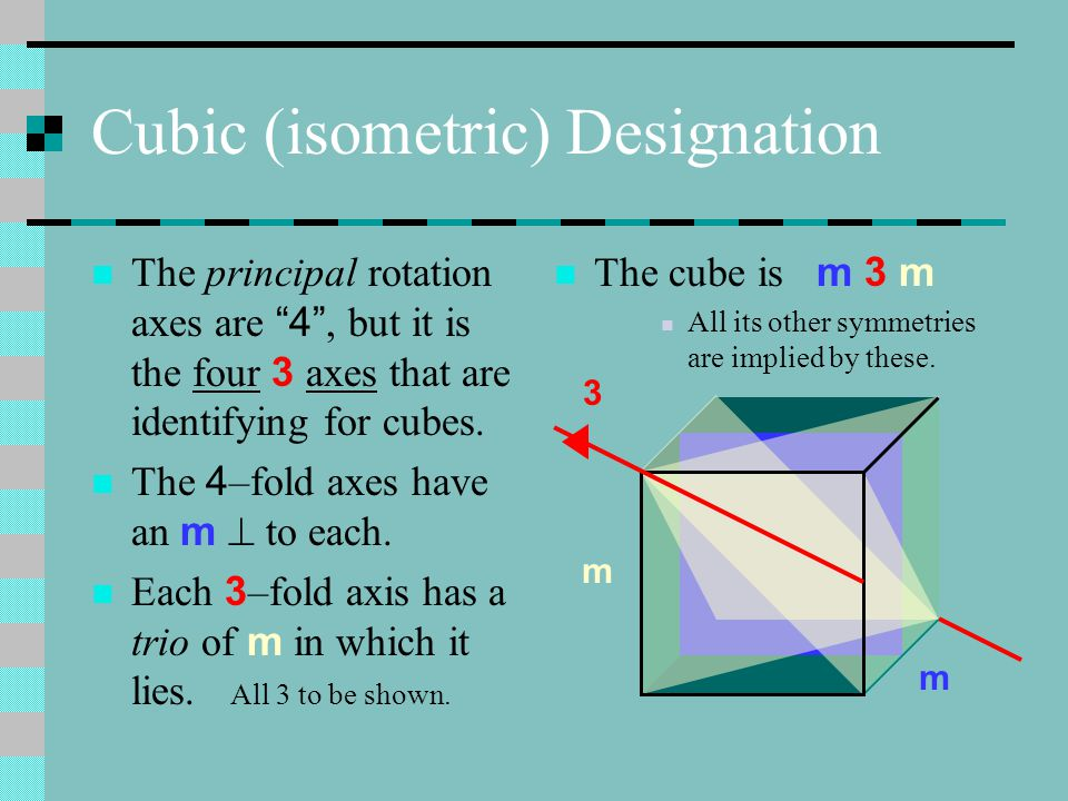 Cubic (isometric) Designation