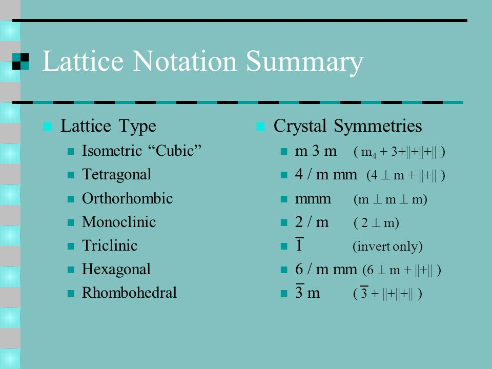 Lattice Notation Summary