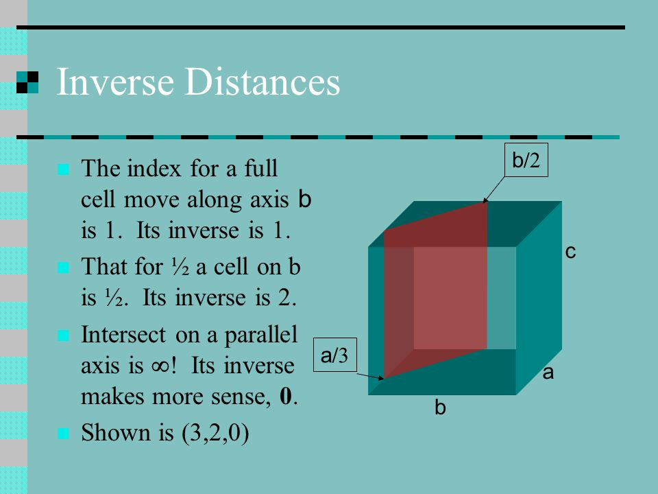 Inverse Distances b/2. The index for a full cell move along axis b is 1. Its inverse is 1. That for ½ a cell on b is ½. Its inverse is 2.