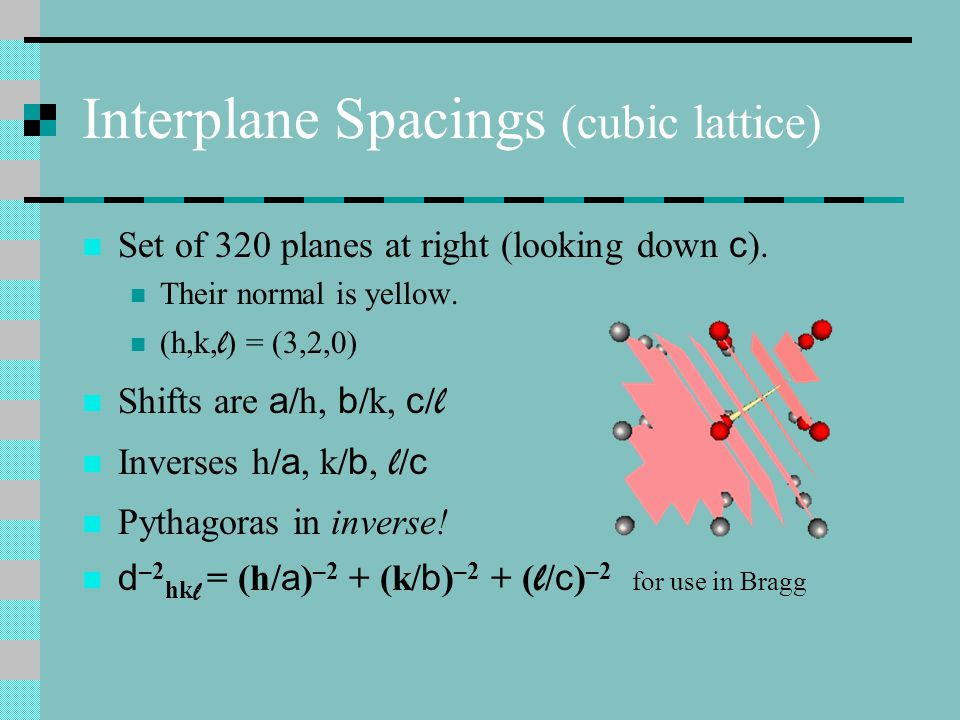 Interplane Spacings (cubic lattice)