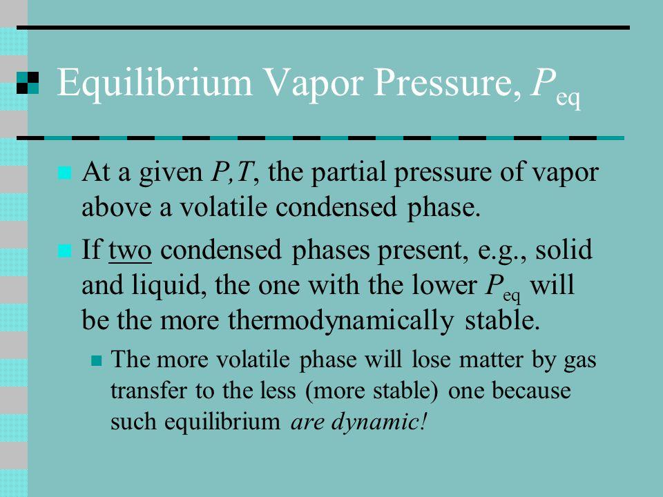 Equilibrium Vapor Pressure, Peq