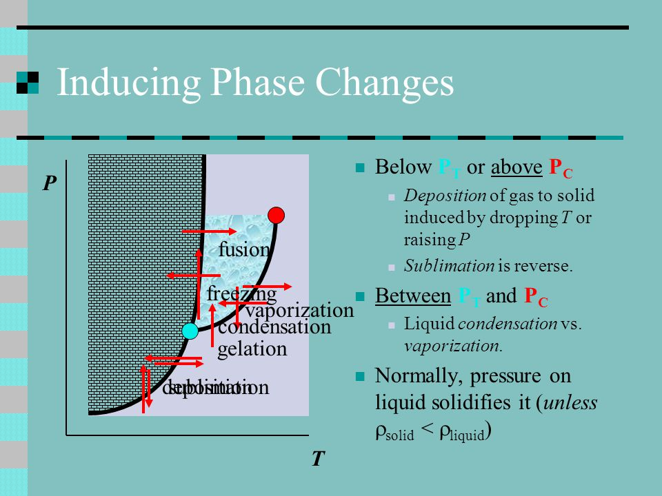 Inducing Phase Changes