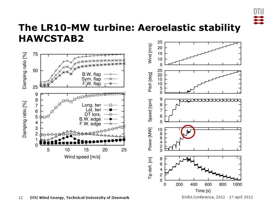 The LR10-MW turbine: Aeroelastic stability HAWCSTAB2
