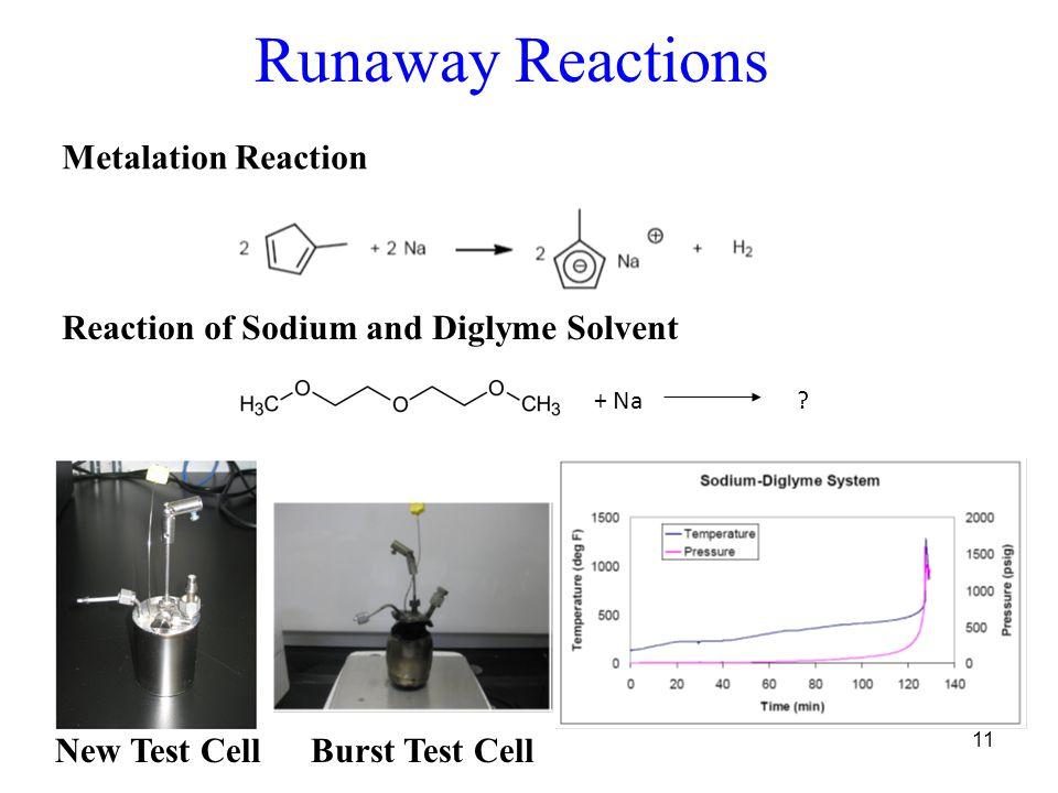 Runaway Reactions Metalation Reaction