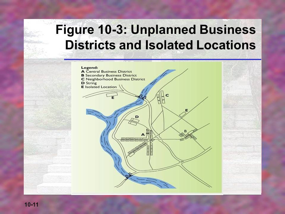Figure 10-3: Unplanned Business Districts and Isolated Locations