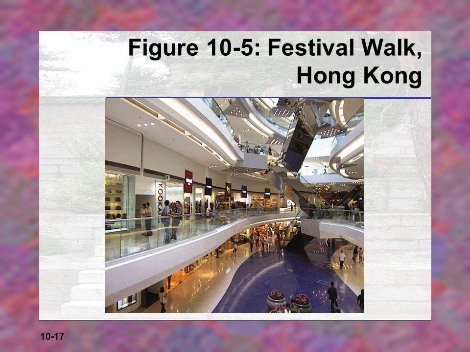 Figure 10-5: Festival Walk, Hong Kong