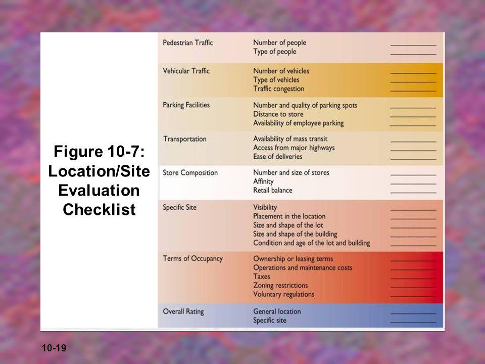 Figure 10-7: Location/Site Evaluation Checklist