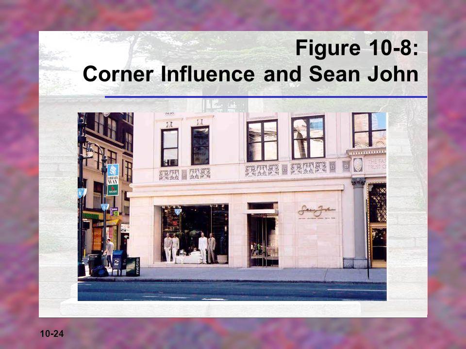 Figure 10-8: Corner Influence and Sean John