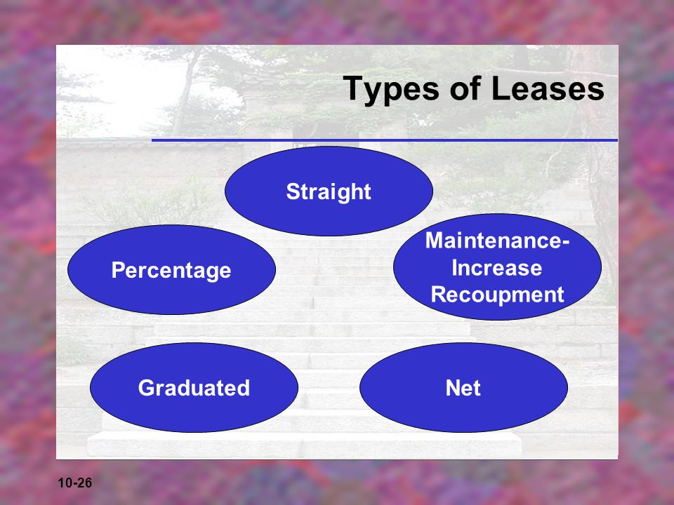 Types of Leases Straight Maintenance- Increase Recoupment Percentage