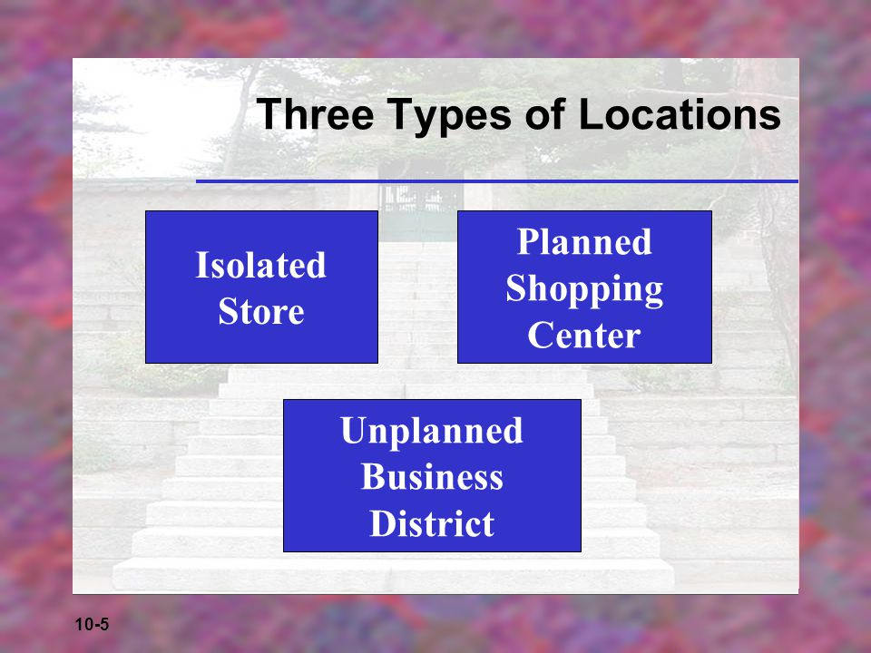 Three Types of Locations