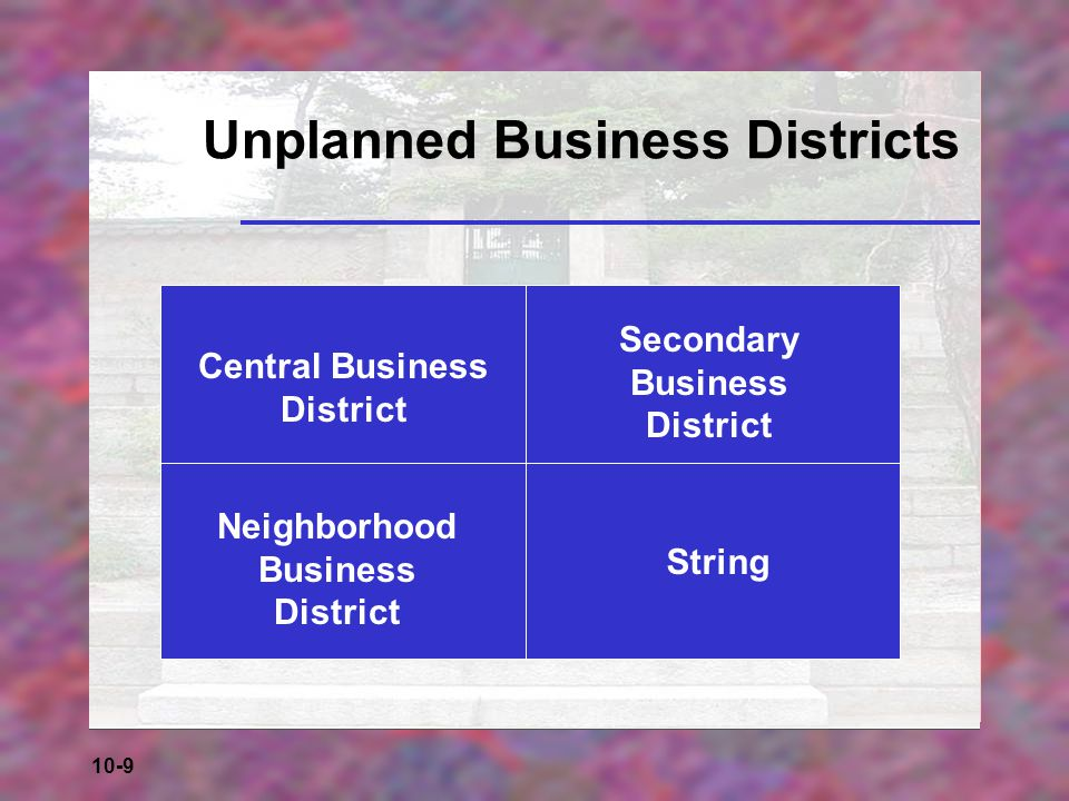Unplanned Business Districts