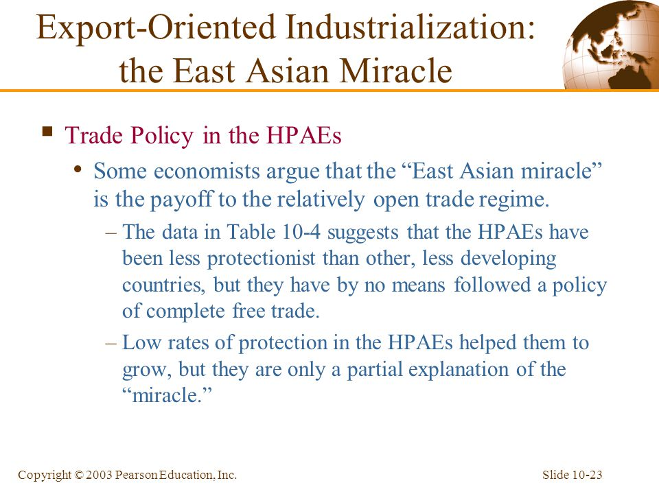 Export-Oriented Industrialization: the East Asian Miracle