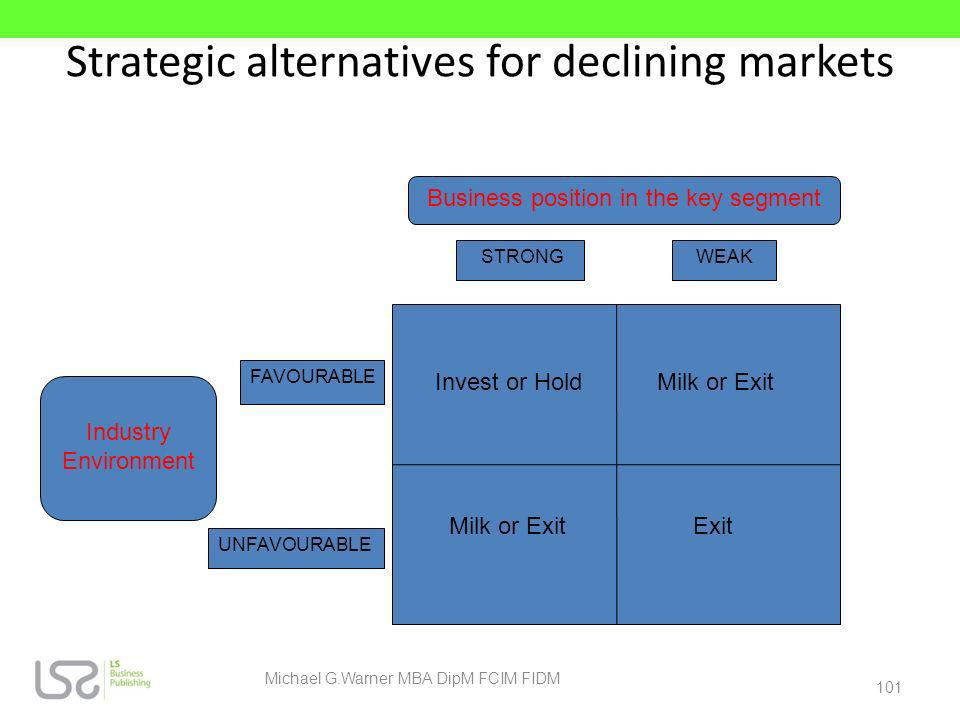Strategic alternatives for declining markets