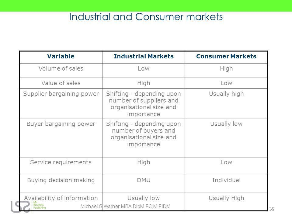 Industrial and Consumer markets
