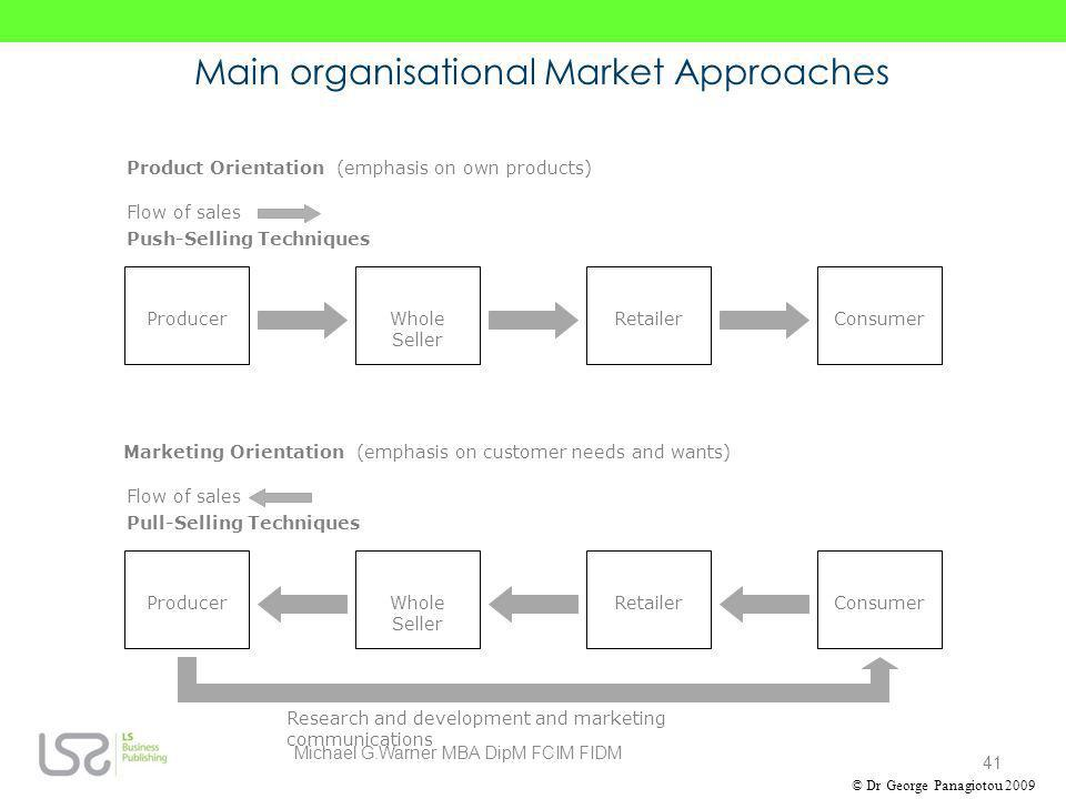 Main organisational Market Approaches