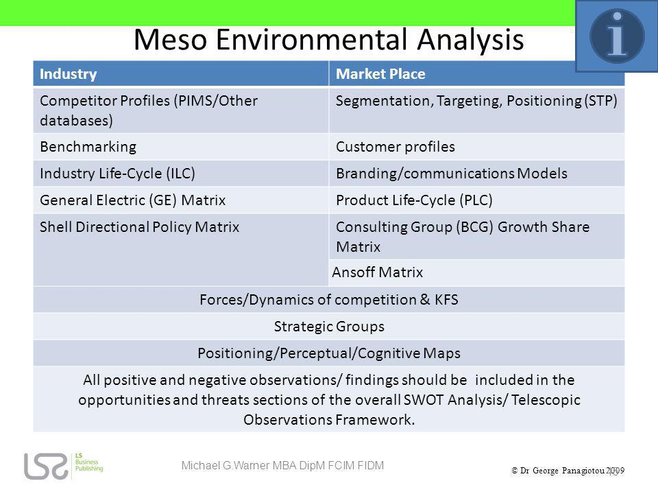 Meso Environmental Analysis