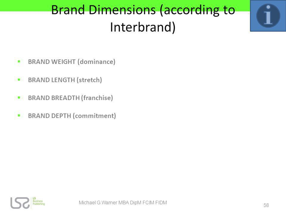 Brand Dimensions (according to Interbrand)