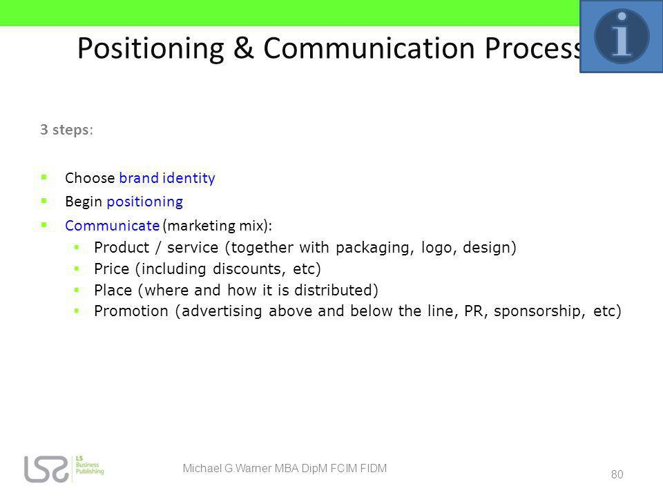 Positioning & Communication Process
