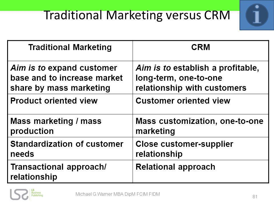 Traditional Marketing versus CRM
