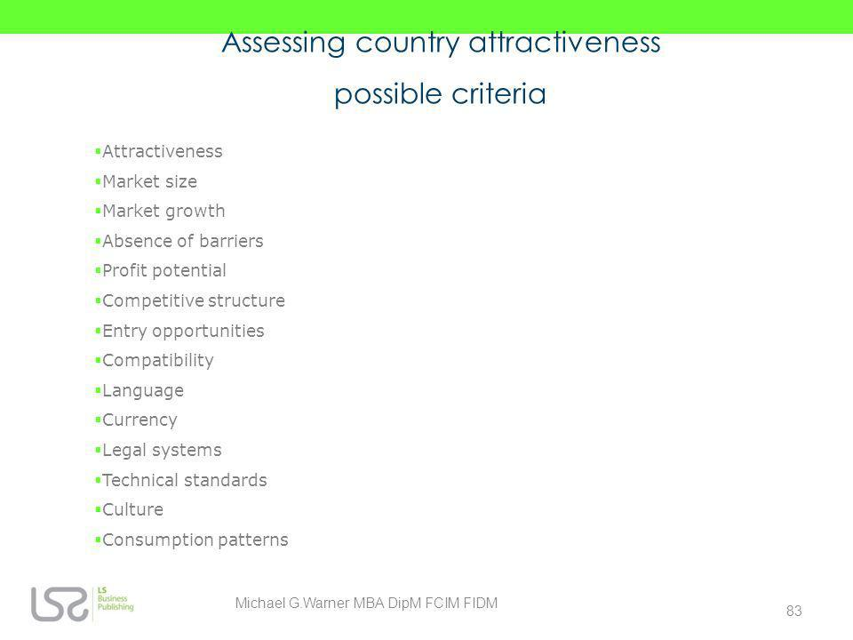 Assessing country attractiveness possible criteria