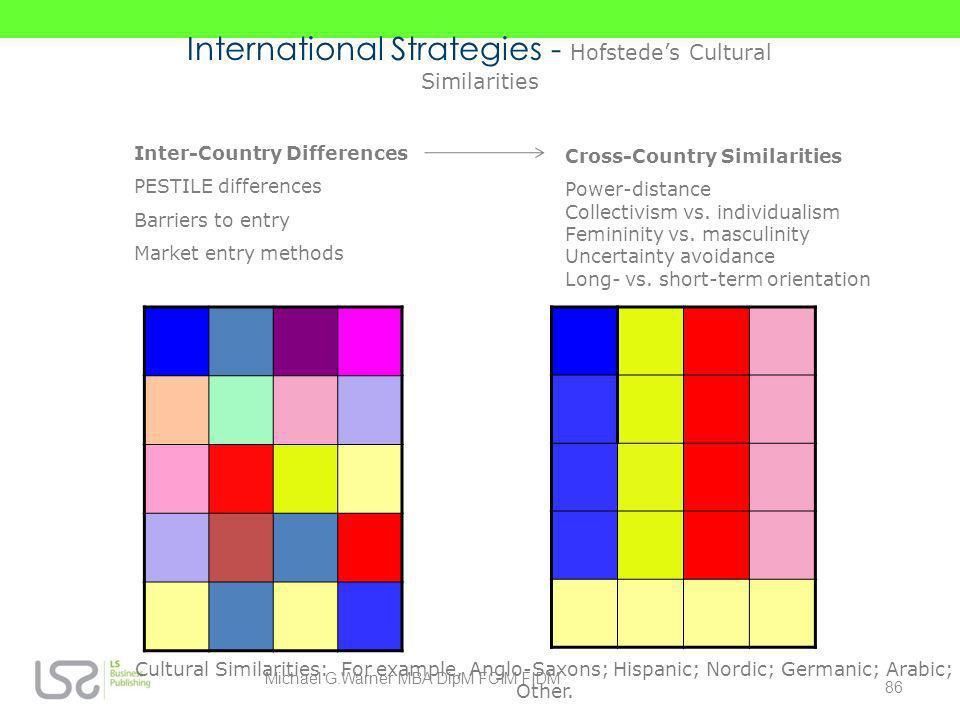 International Strategies - Hofstede's Cultural Similarities