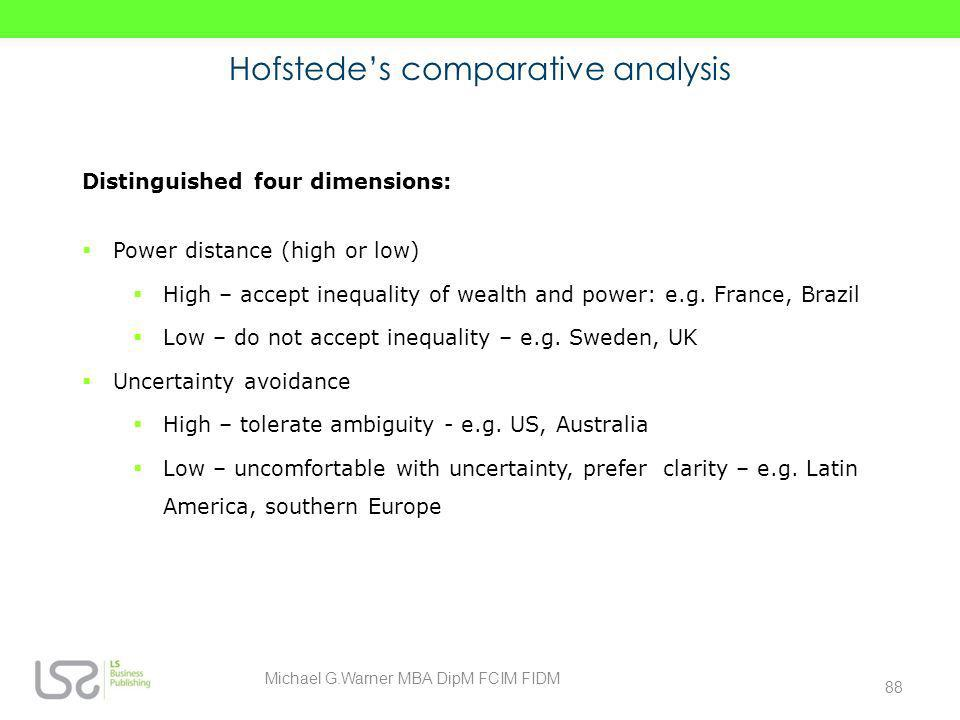 Hofstede's comparative analysis