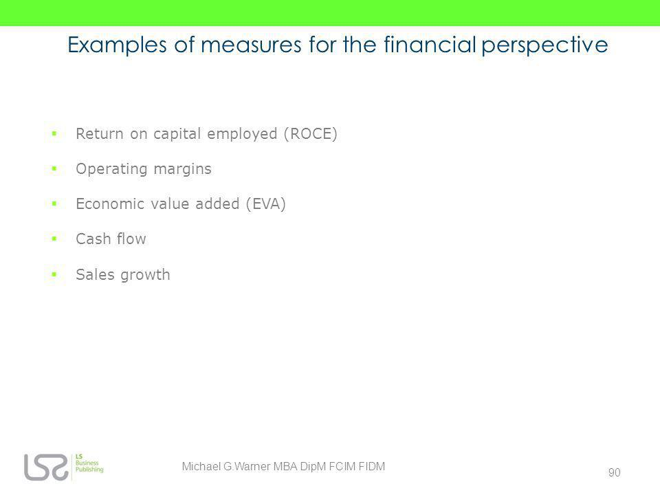 Examples of measures for the financial perspective