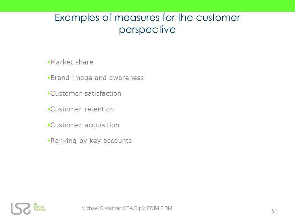 Examples of measures for the customer perspective