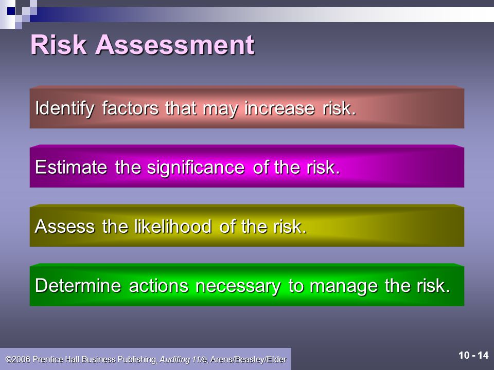 Risk Assessment Identify factors that may increase risk.