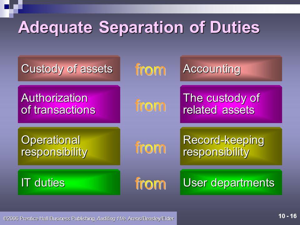 Adequate Separation of Duties