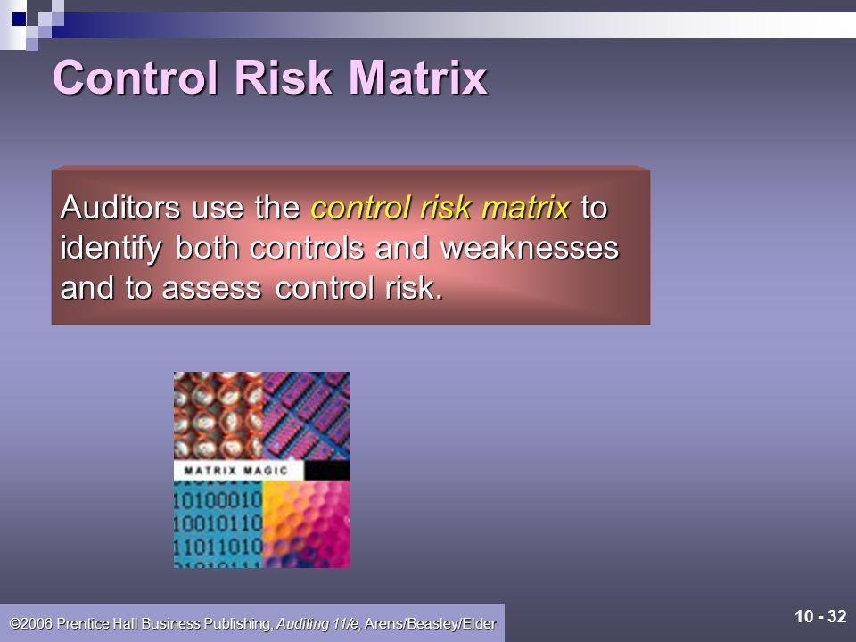 Control Risk Matrix Auditors use the control risk matrix to