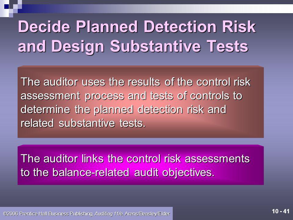 Decide Planned Detection Risk and Design Substantive Tests